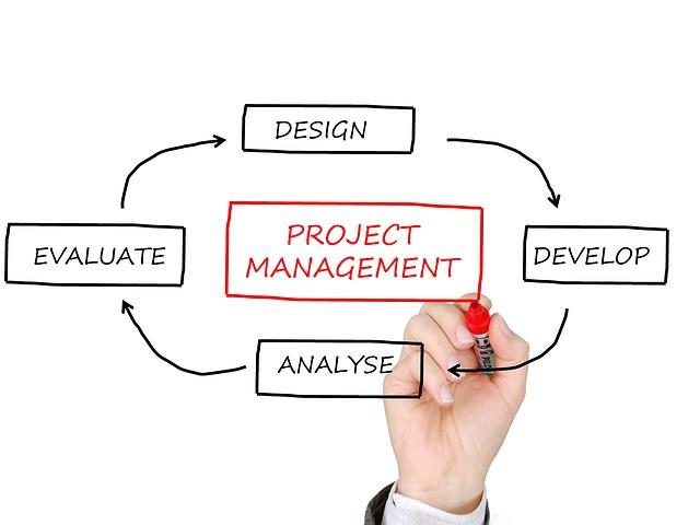 Creació i gestió de microempreses