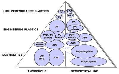 Materiales-avanzados-y-ultimas-tendencias-en-inyeccion-de-plasticos
