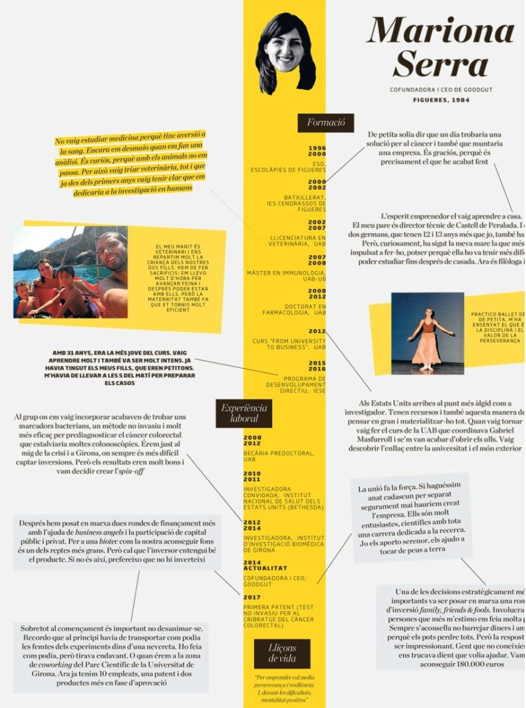Mariona Serra Infografia